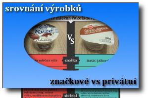 náhled infografiky značkové výrobky vs. privátní
