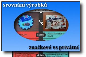 náhled infografiky srovnání výrobků